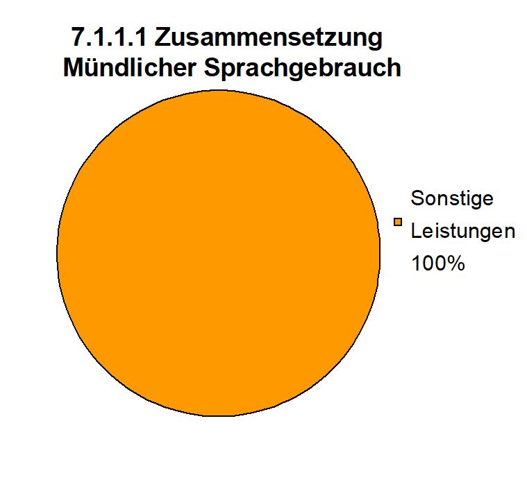 Leistungskonzept — Gemeinschaftsgrundschule Brüser Berg